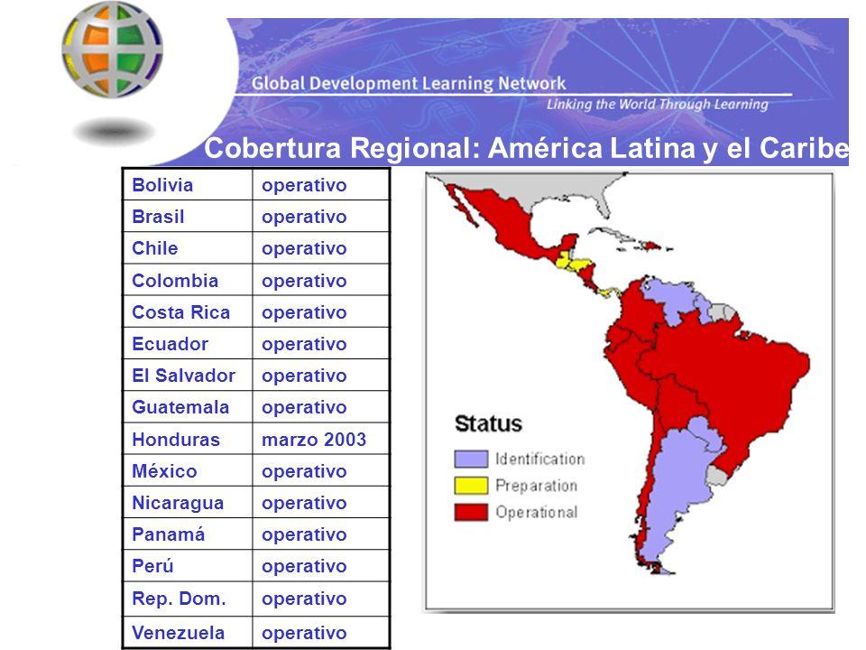 Cobertura Regional: América Latina y el Caribe