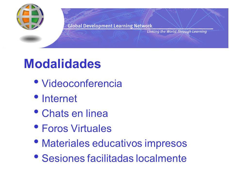 Modalidades Videoconferencia Internet Chats en linea Foros Virtuales