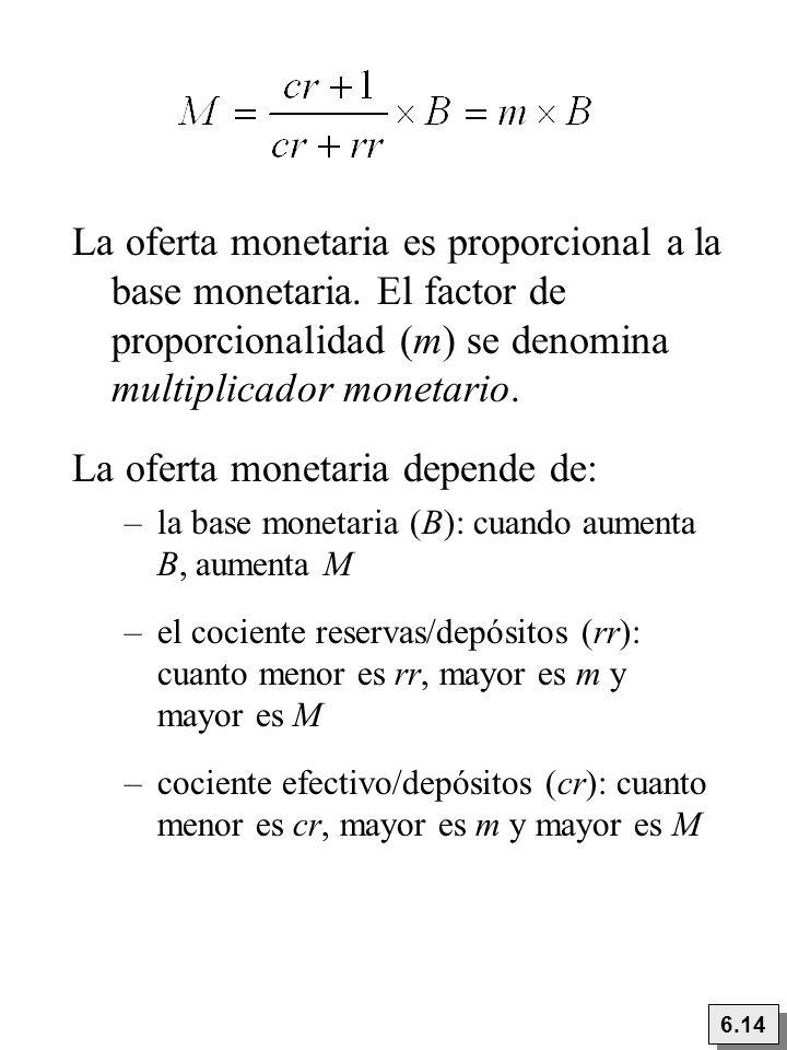 La oferta monetaria depende de:
