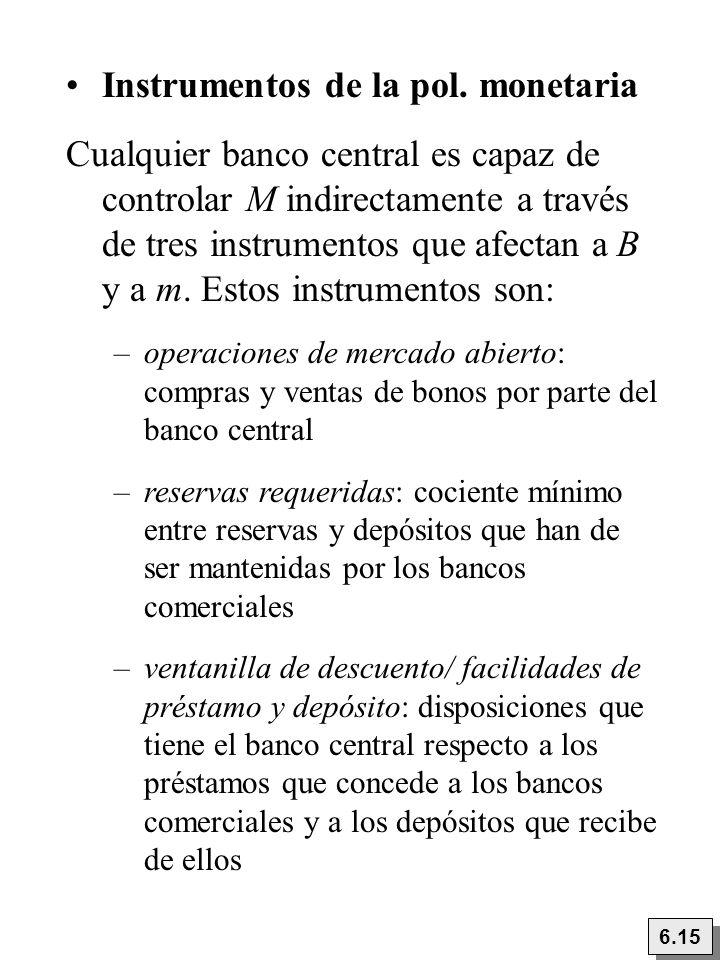 Instrumentos de la pol. monetaria