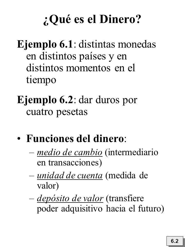 ¿Qué es el Dinero Ejemplo 6.1: distintas monedas en distintos países y en distintos momentos en el tiempo.
