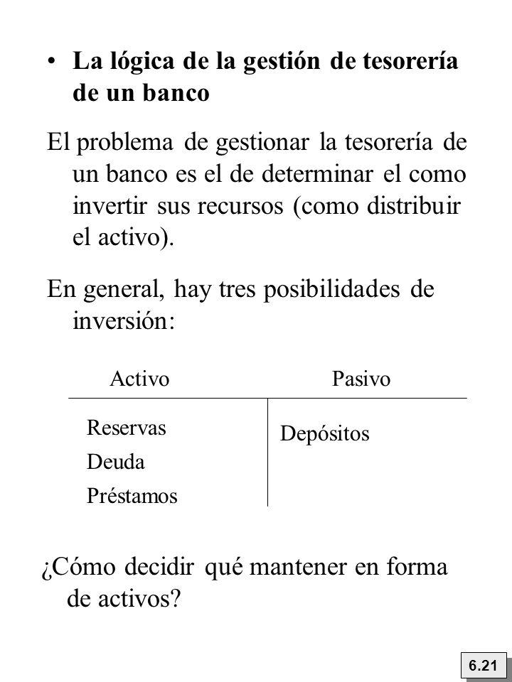 La lógica de la gestión de tesorería de un banco