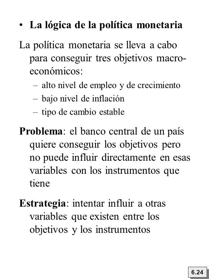 La lógica de la política monetaria
