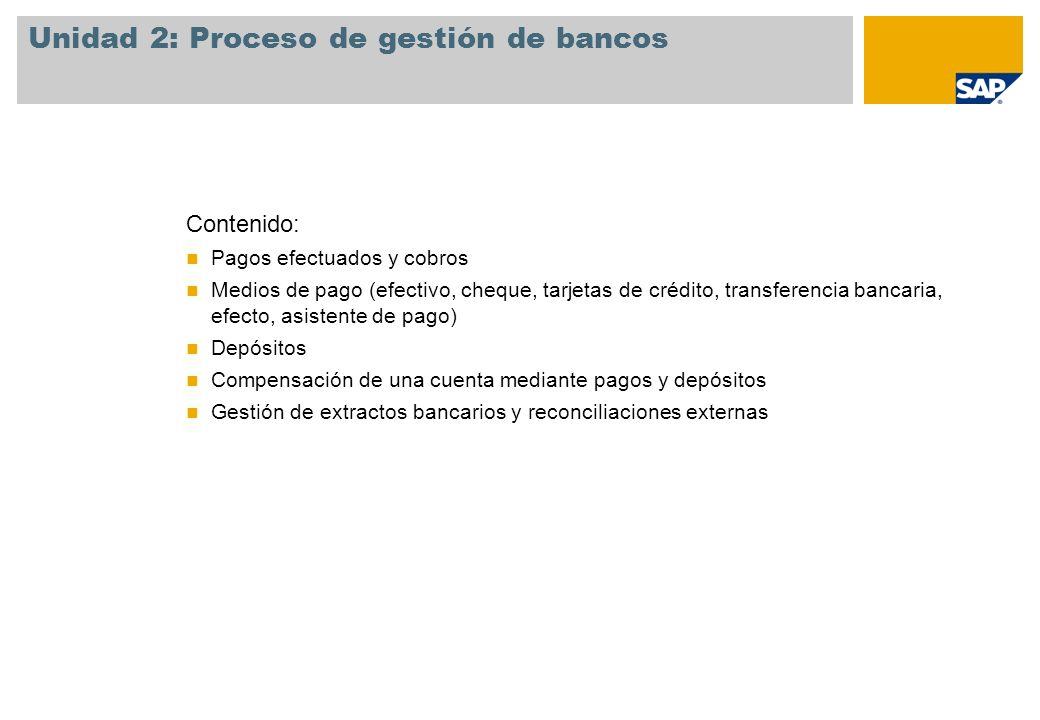 Unidad 2: Proceso de gestión de bancos