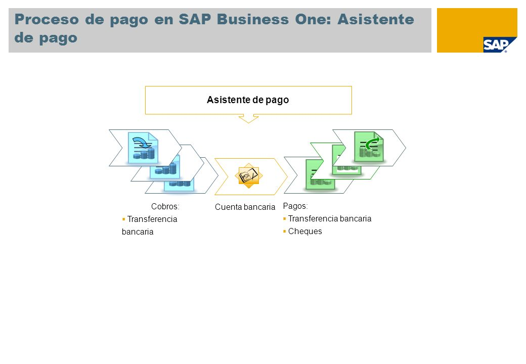 Proceso de pago en SAP Business One: Asistente de pago