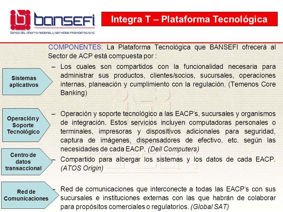 Integra T – Plataforma Tecnológica