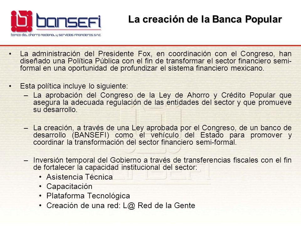 La creación de la Banca Popular