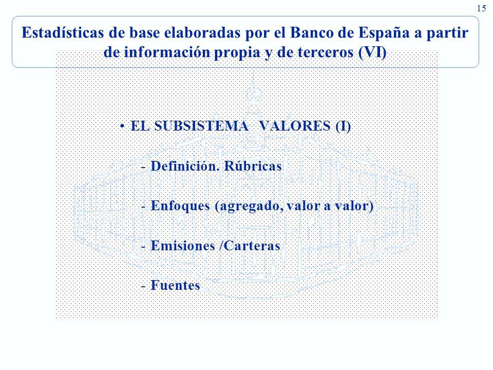 Estadísticas de base elaboradas por el Banco de España a partir de información propia y de terceros (VI)