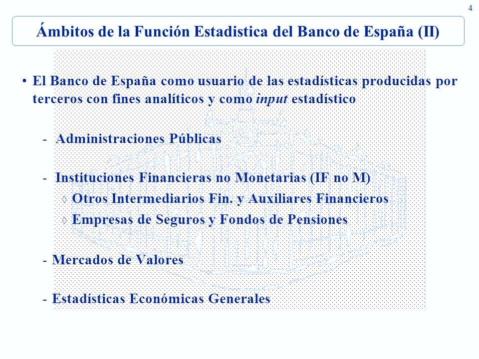 Ámbitos de la Función Estadistica del Banco de España (II)