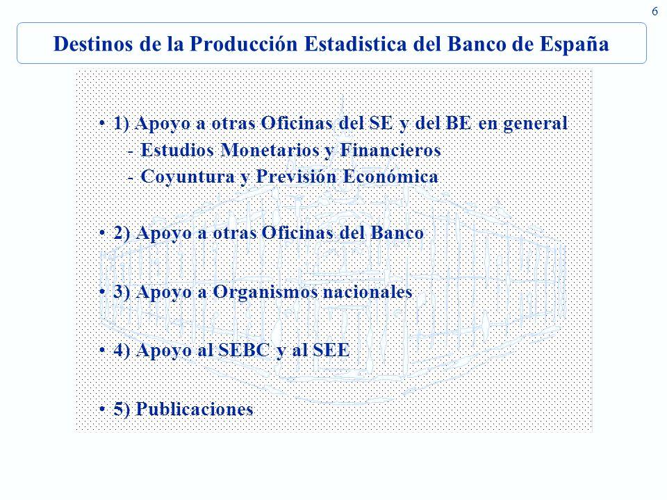Destinos de la Producción Estadistica del Banco de España