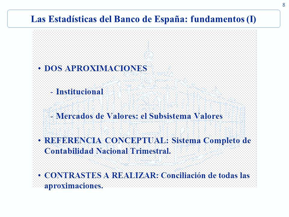 Las Estadísticas del Banco de España: fundamentos (I)
