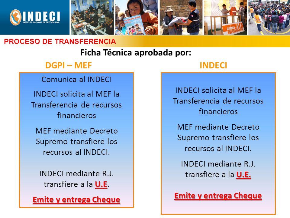 Ficha Técnica aprobada por: