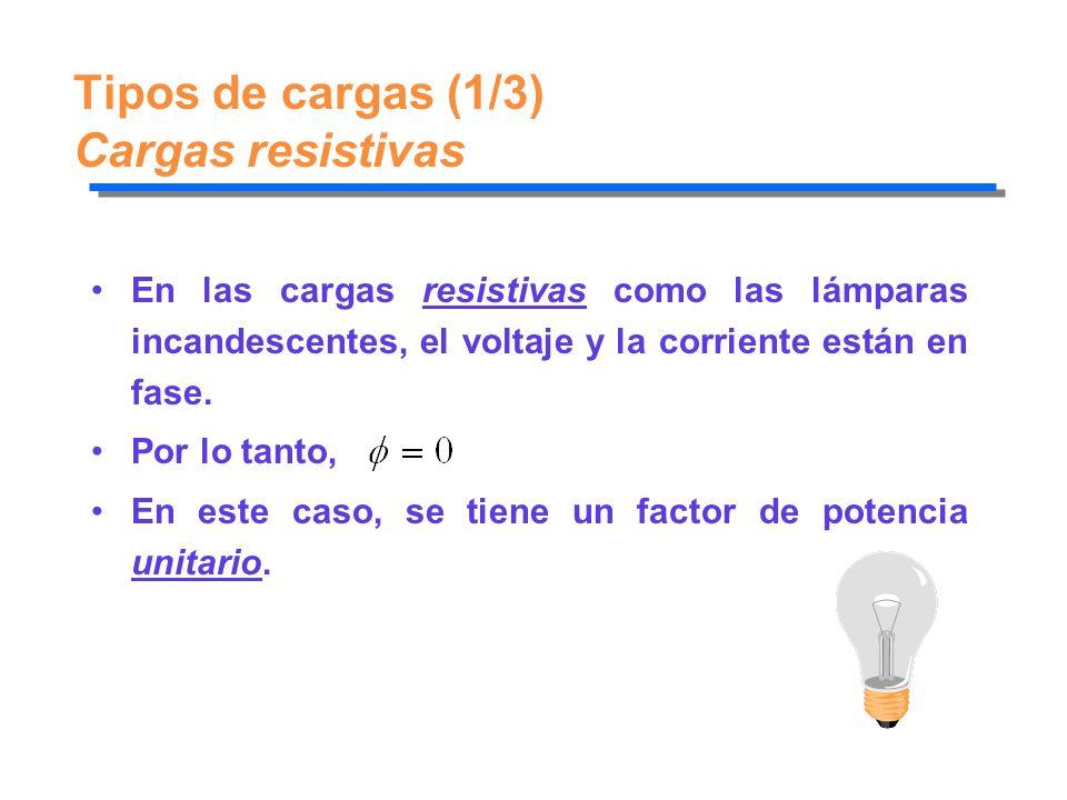 Tipos de cargas (1/3) Cargas resistivas