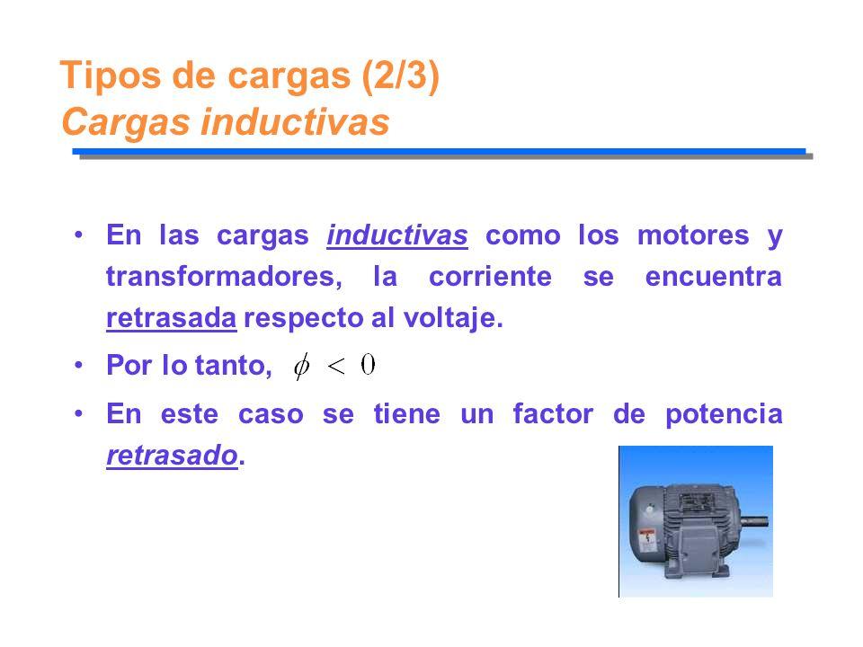 Tipos de cargas (2/3) Cargas inductivas