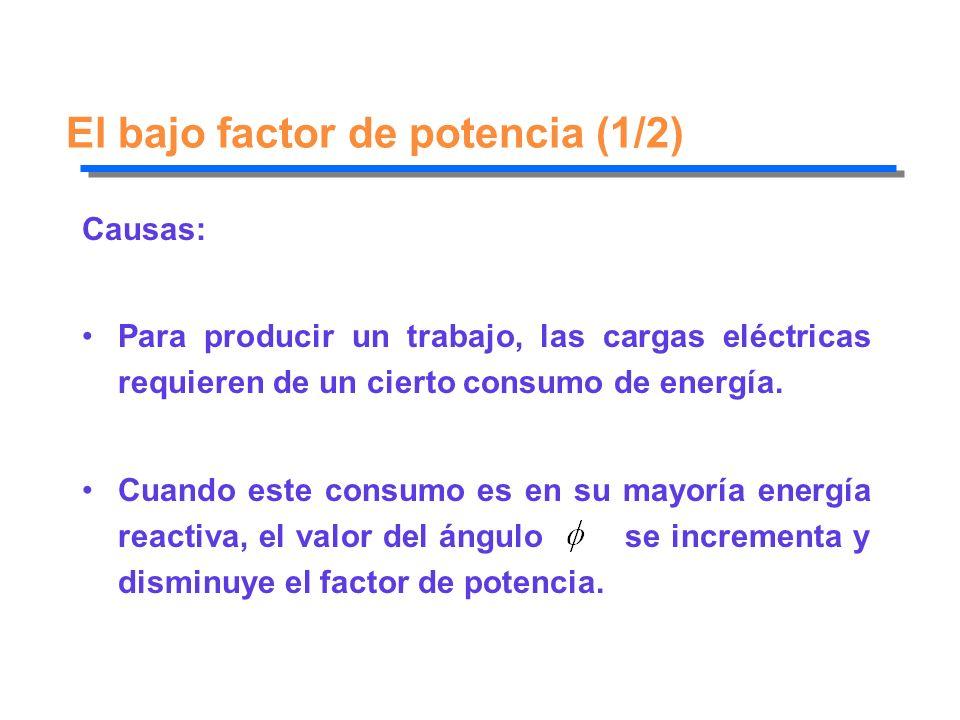 El bajo factor de potencia (1/2)