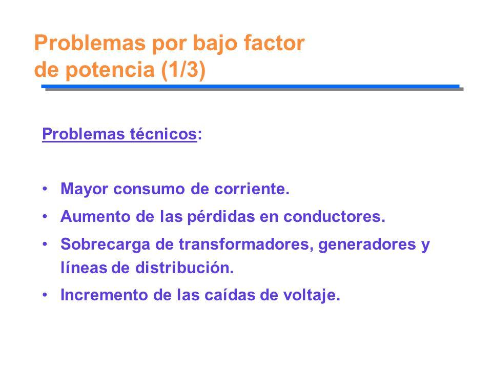 Problemas por bajo factor de potencia (1/3)