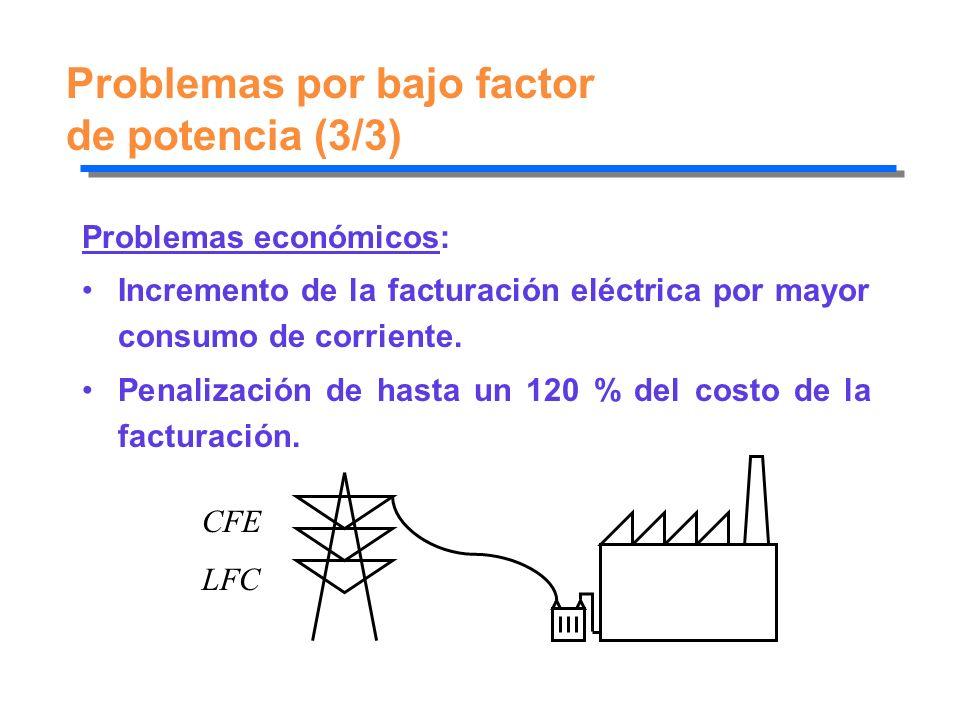 Problemas por bajo factor de potencia (3/3)