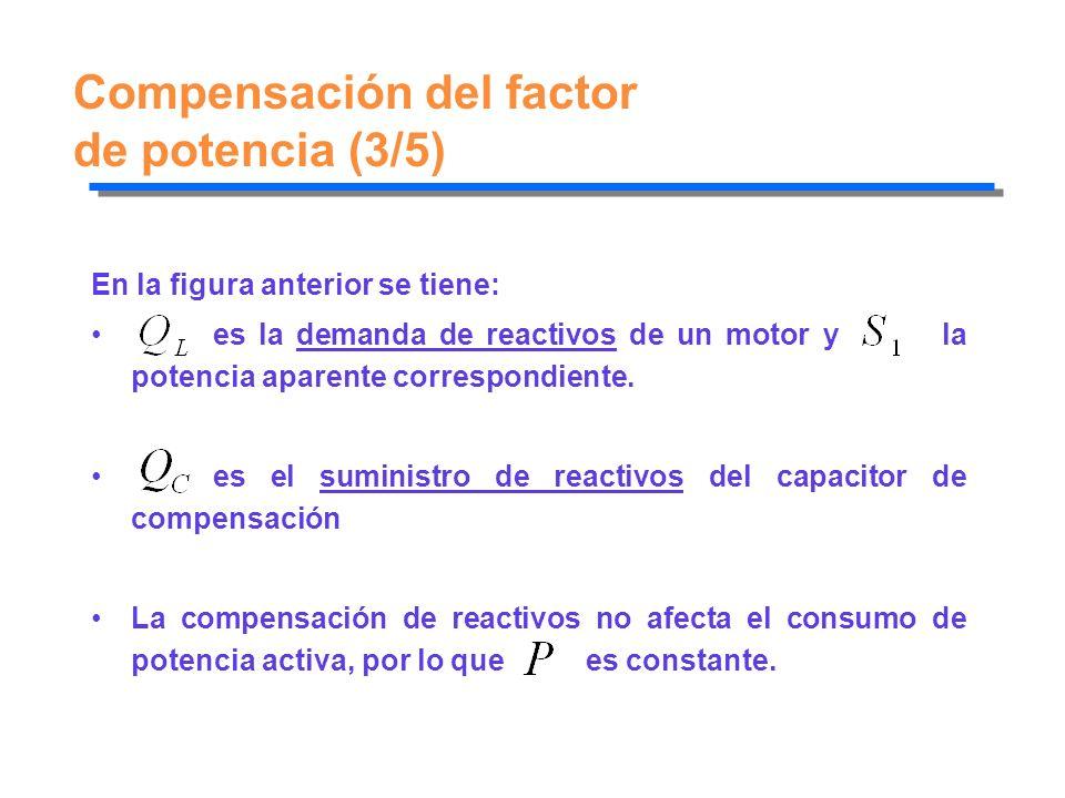 Compensación del factor de potencia (3/5)