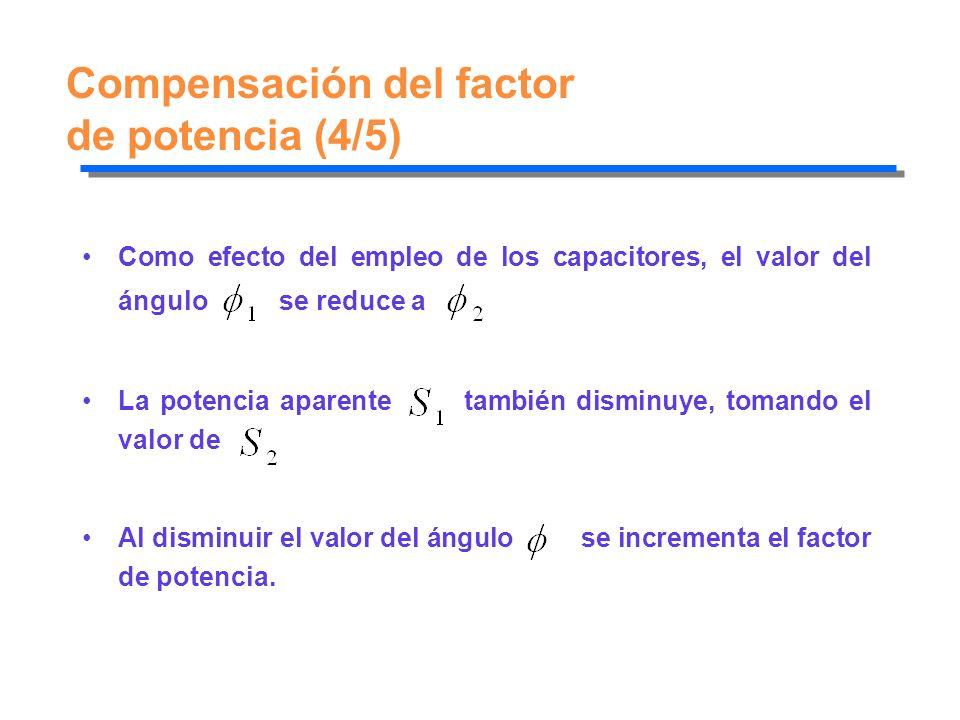 Compensación del factor de potencia (4/5)