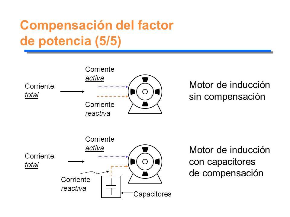 Compensación del factor de potencia (5/5)