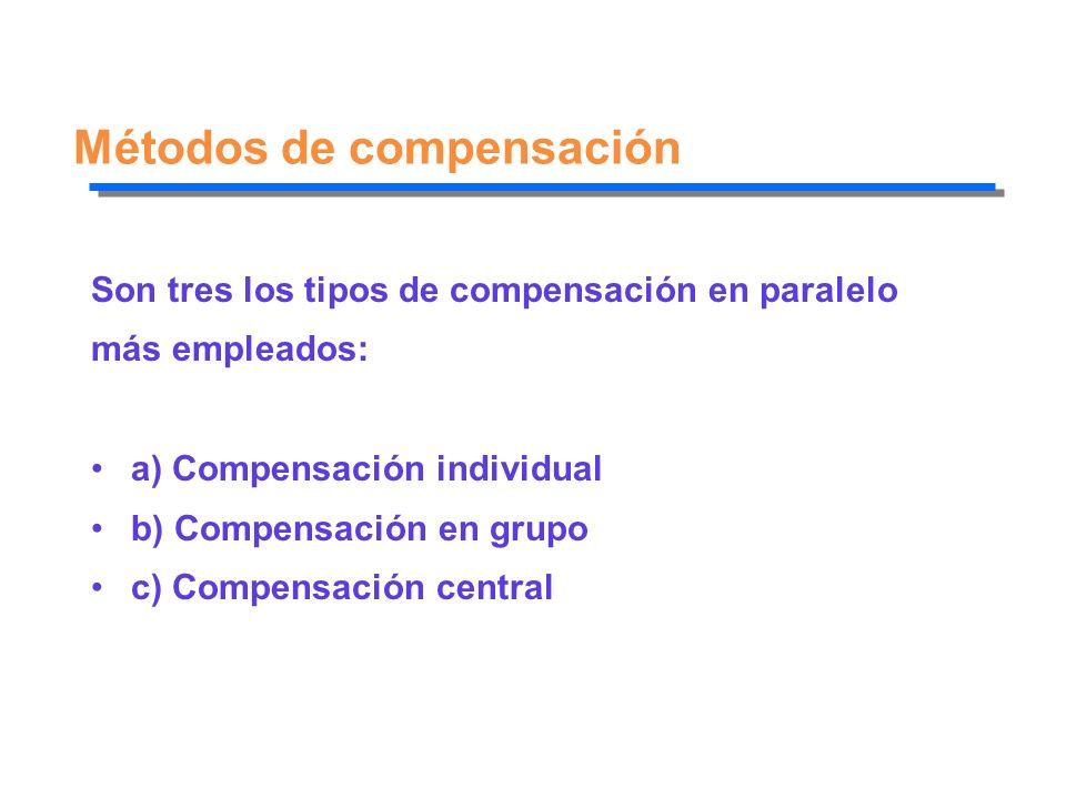 Métodos de compensación