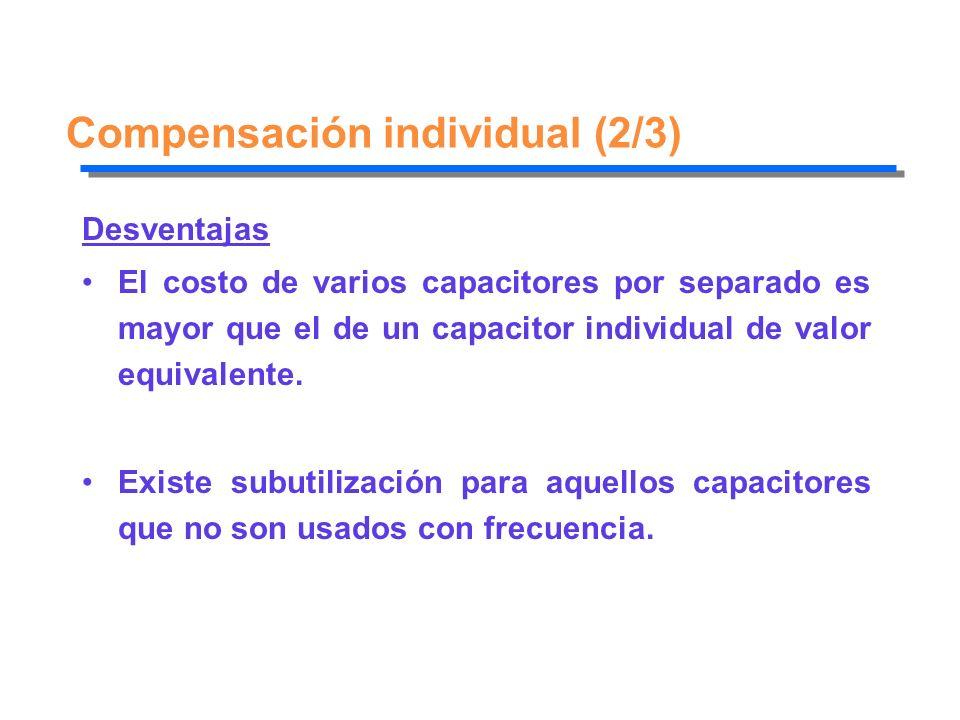 Compensación individual (2/3)