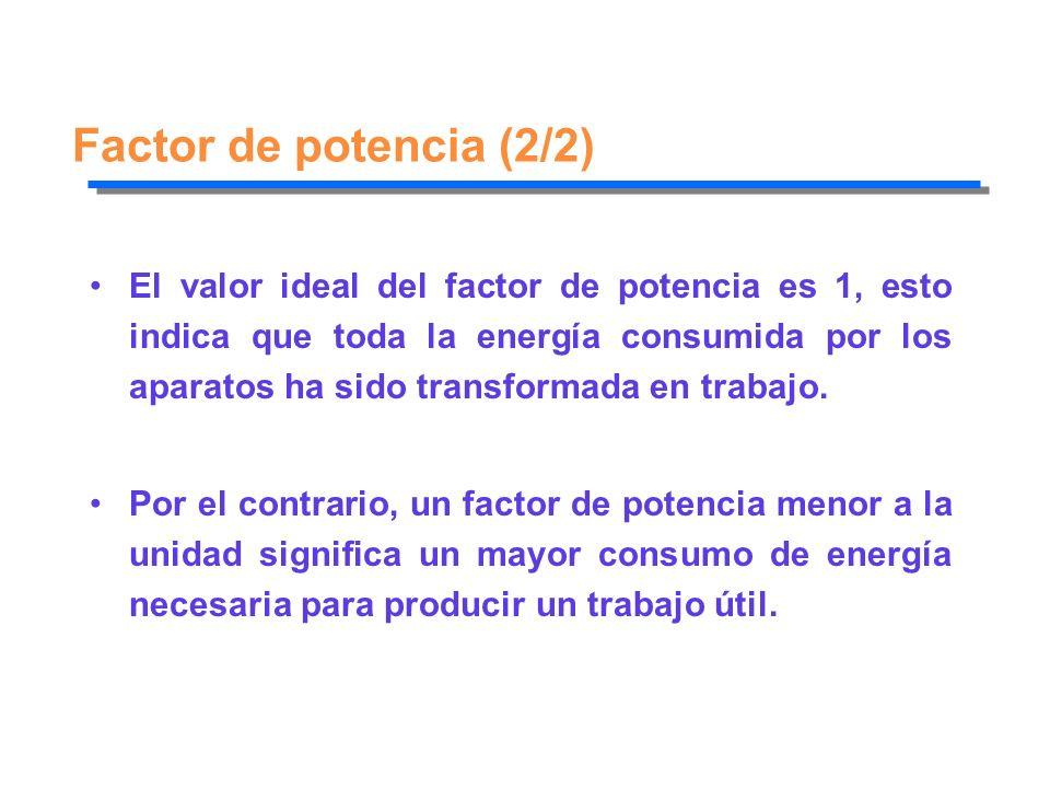 Factor de potencia (2/2)