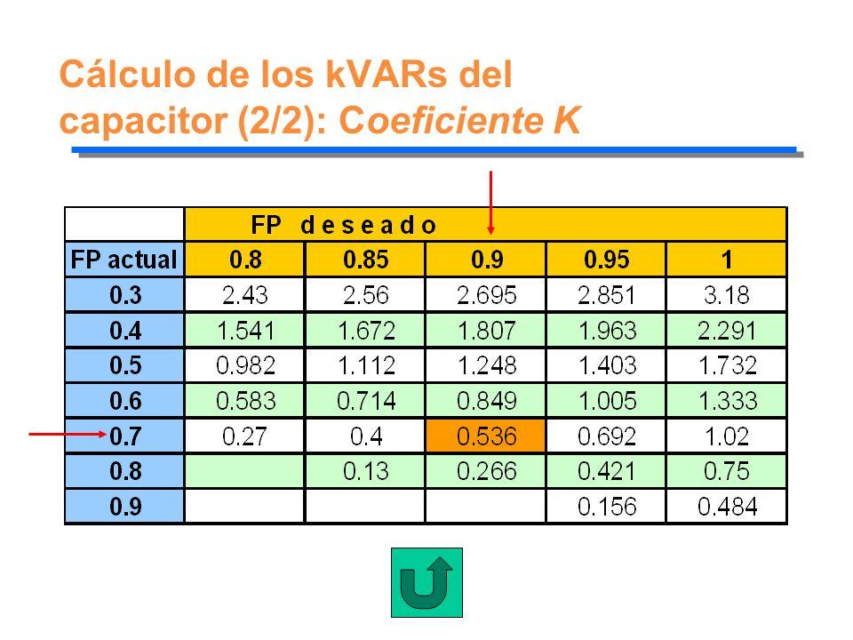 Cálculo de los kVARs del capacitor (2/2): Coeficiente K