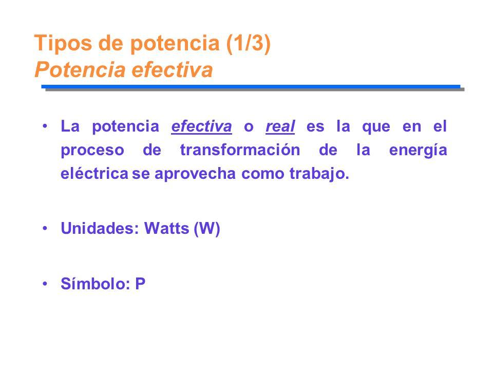 Tipos de potencia (1/3) Potencia efectiva