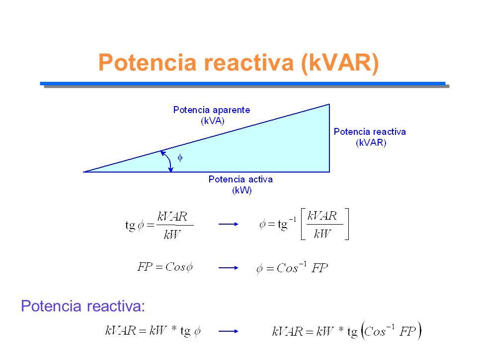 Potencia reactiva (kVAR)