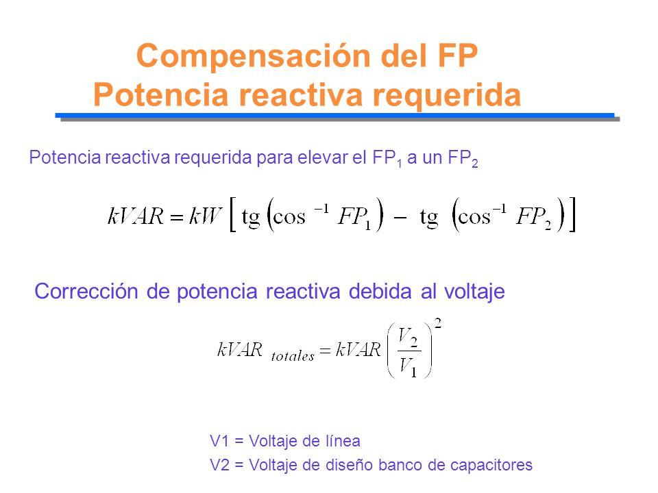 Compensación del FP Potencia reactiva requerida