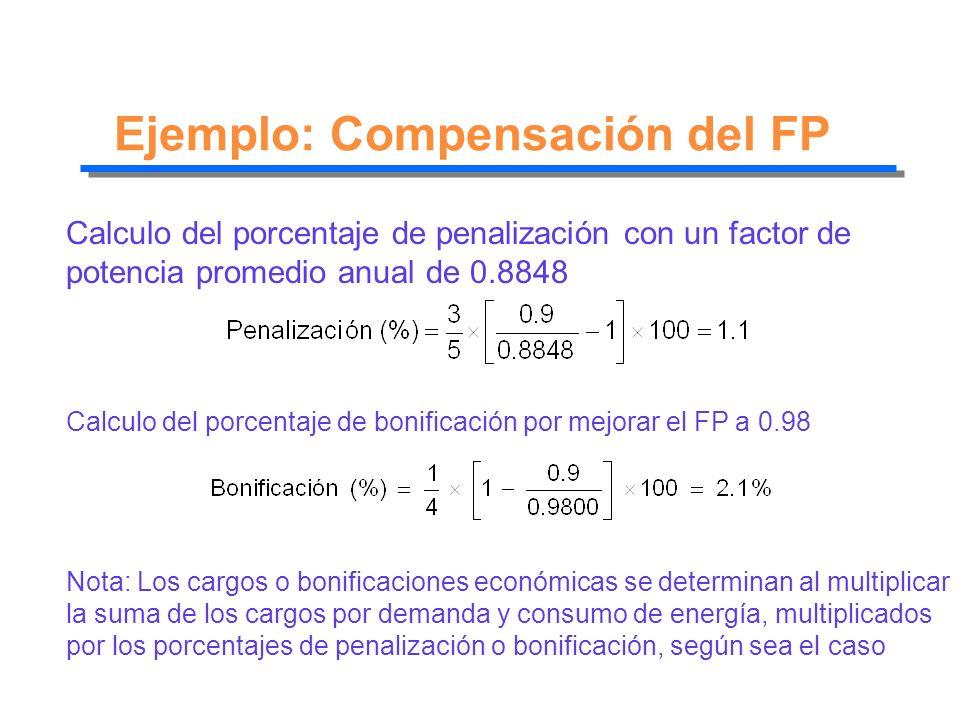 Ejemplo: Compensación del FP