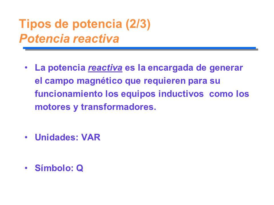 Tipos de potencia (2/3) Potencia reactiva