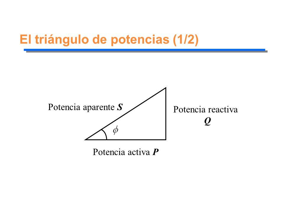 El triángulo de potencias (1/2)