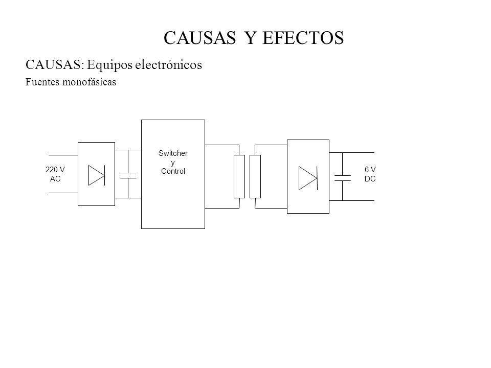CAUSAS: Equipos electrónicos Fuentes monofásicas