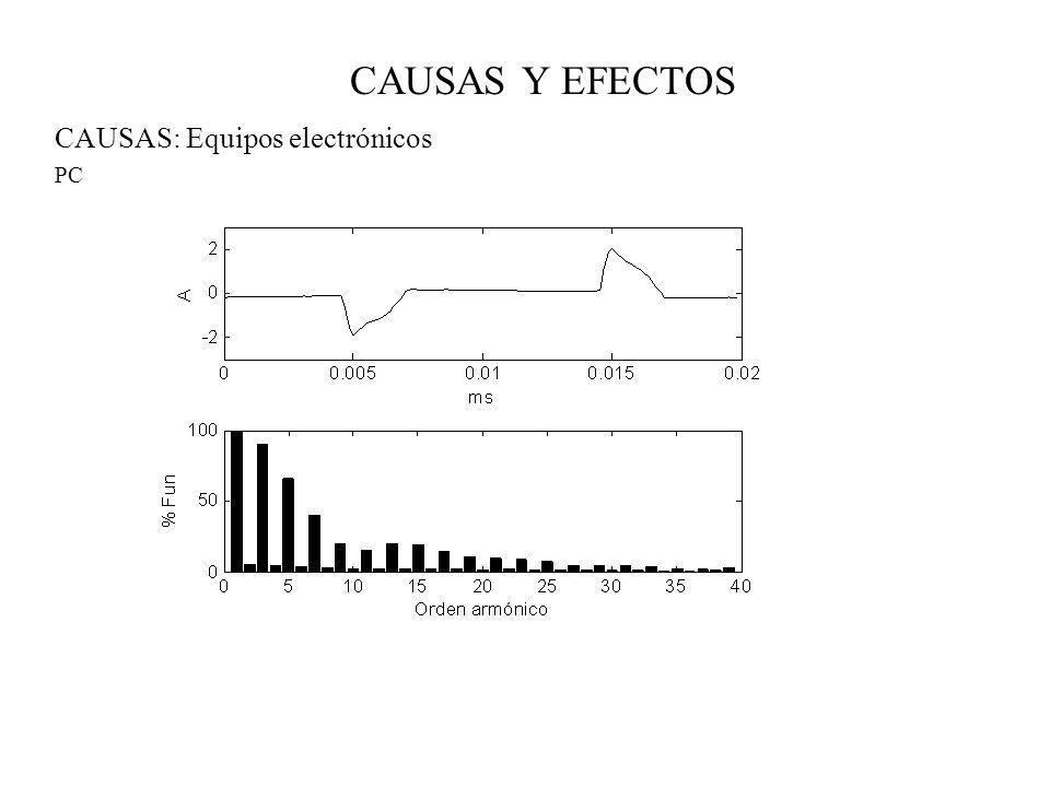 CAUSAS: Equipos electrónicos PC