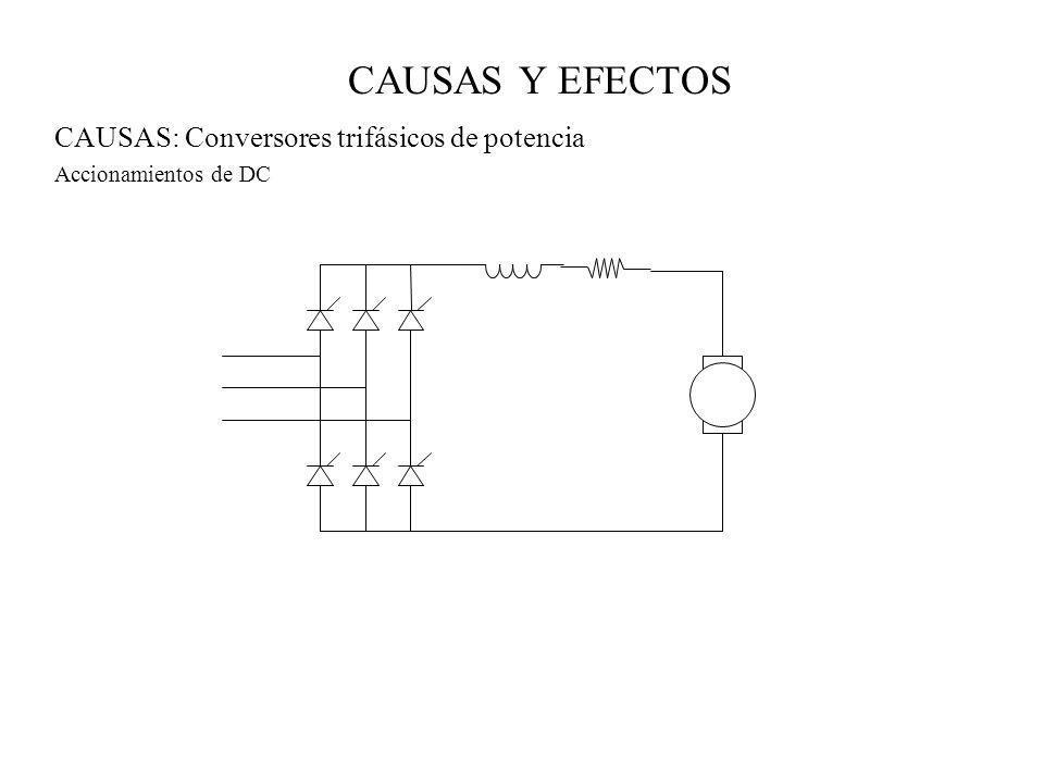 CAUSAS: Conversores trifásicos de potencia Accionamientos de DC