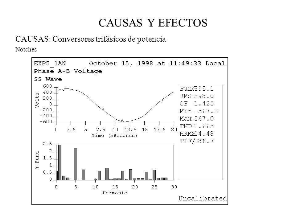 CAUSAS: Conversores trifásicos de potencia Notches