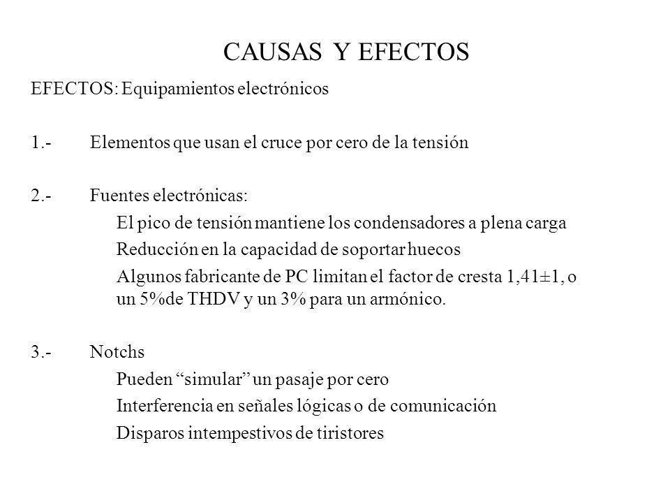 CAUSAS Y EFECTOS EFECTOS: Equipamientos electrónicos