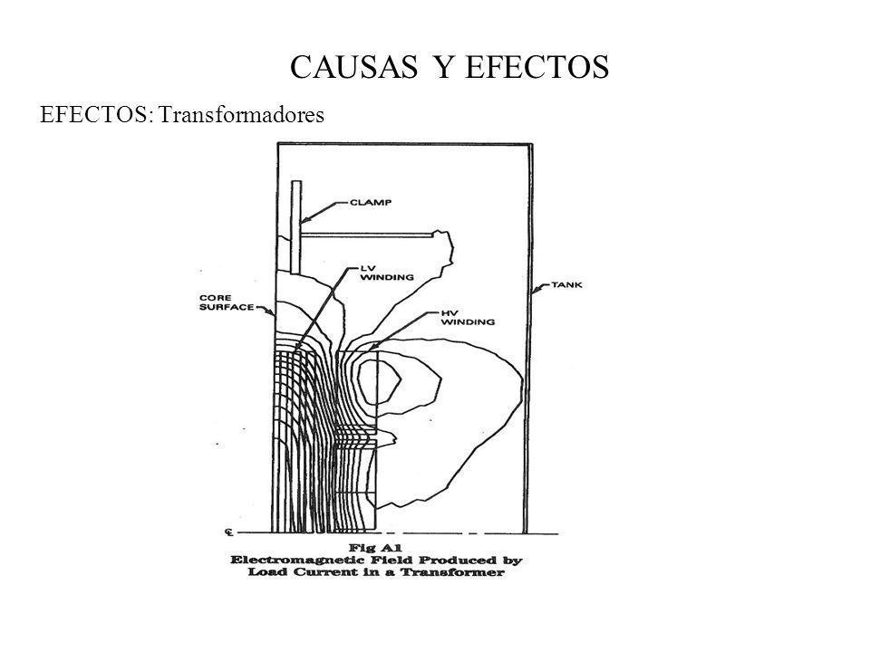 EFECTOS: Transformadores