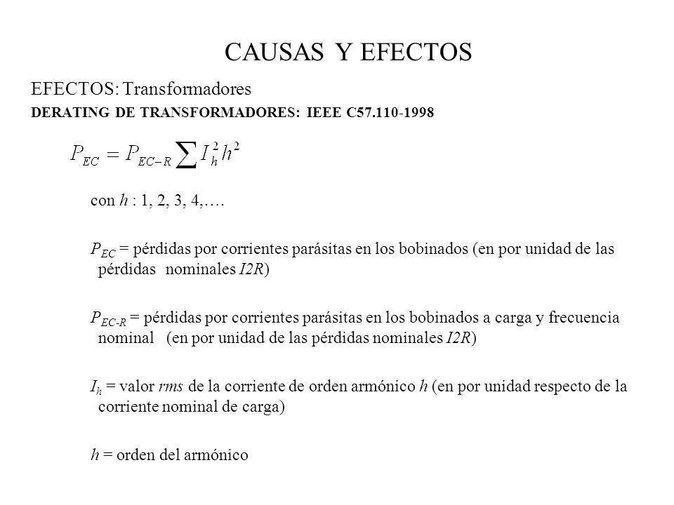 CAUSAS Y EFECTOS EFECTOS: Transformadores con h : 1, 2, 3, 4,….