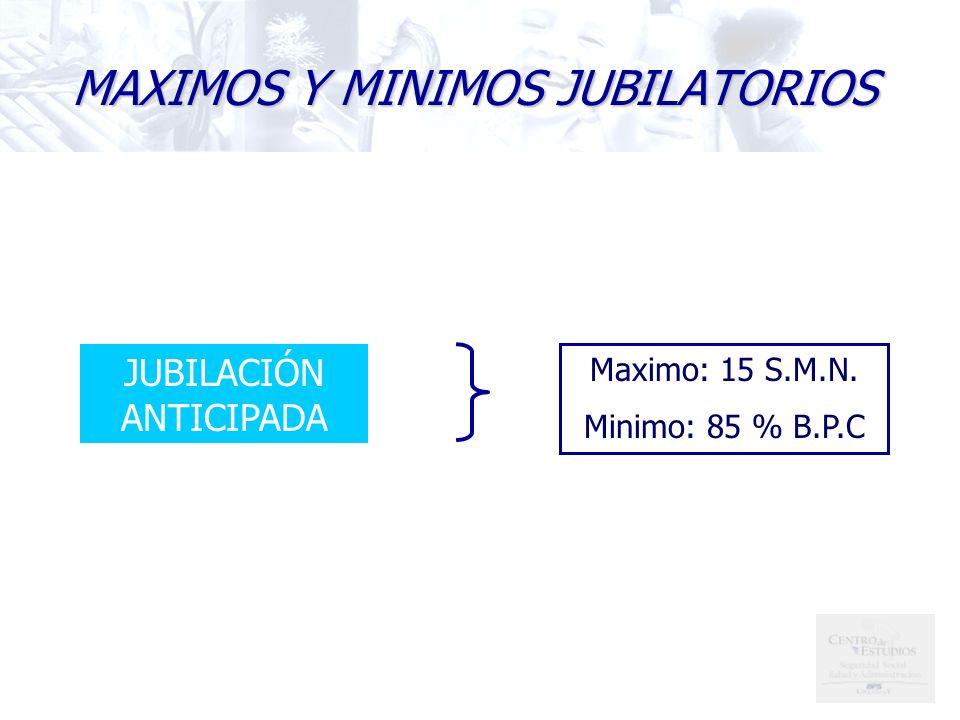 MAXIMOS Y MINIMOS JUBILATORIOS