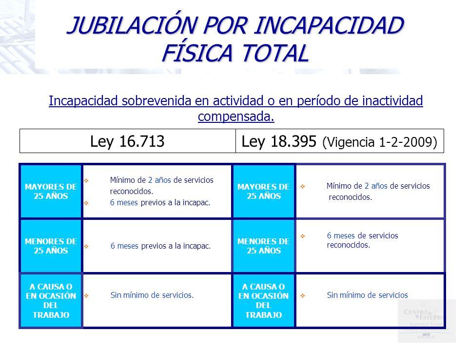 JUBILACIÓN POR INCAPACIDAD FÍSICA TOTAL