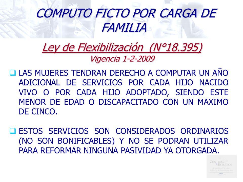 COMPUTO FICTO POR CARGA DE FAMILIA