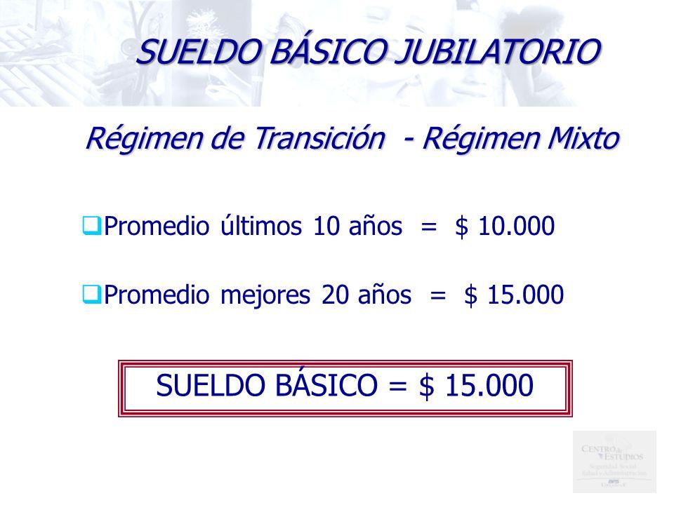SUELDO BÁSICO JUBILATORIO
