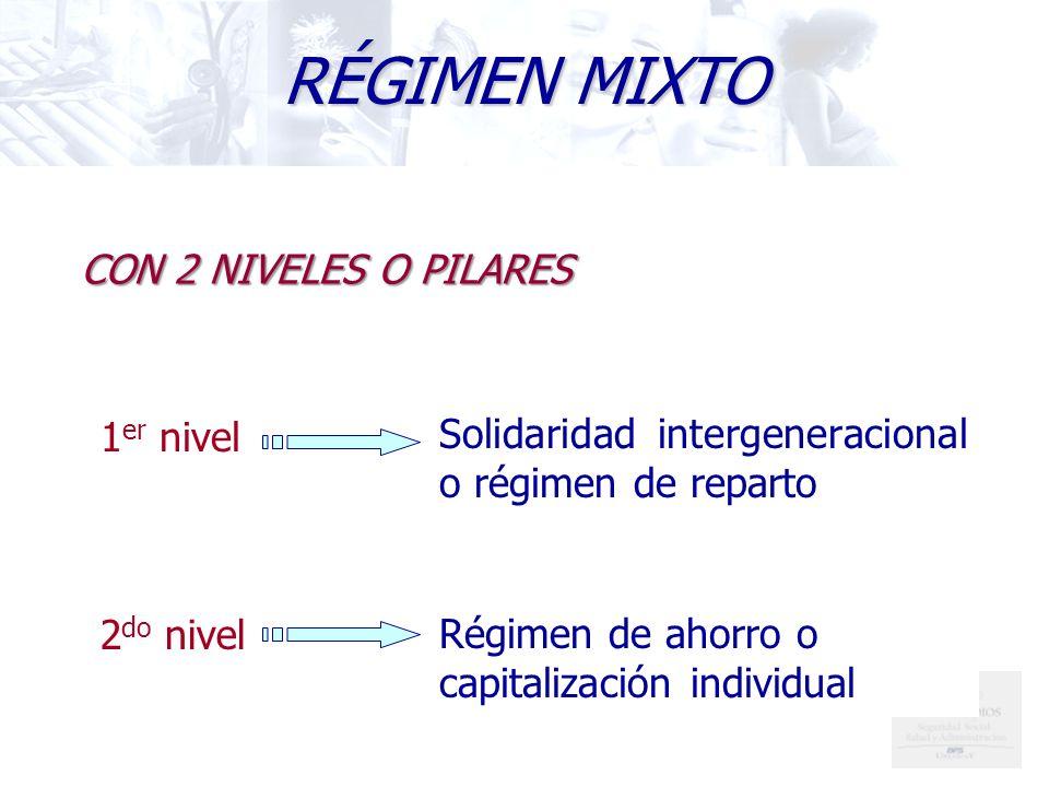 RÉGIMEN MIXTO CON 2 NIVELES O PILARES 1er nivel