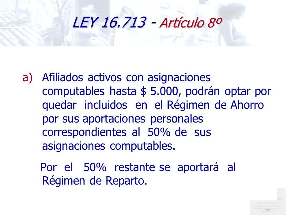 LEY 16.713 - Artículo 8º