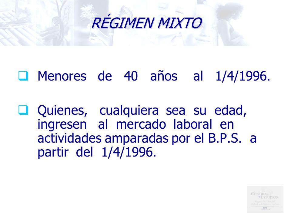 RÉGIMEN MIXTO Menores de 40 años al 1/4/1996.