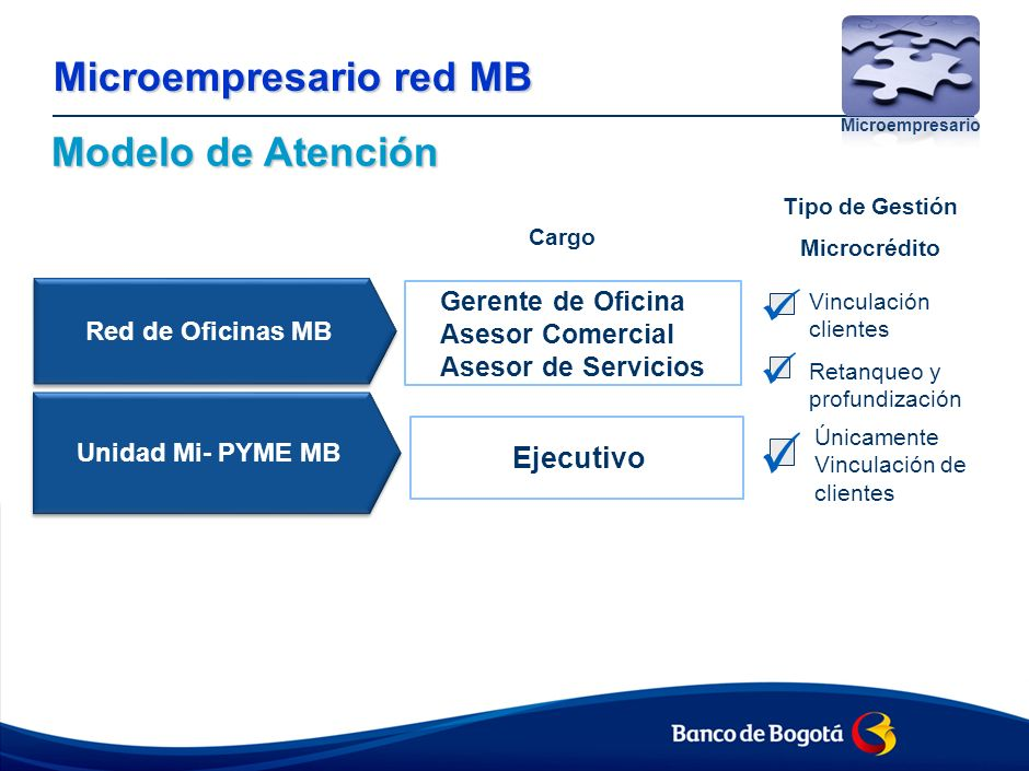 Microempresario red MB