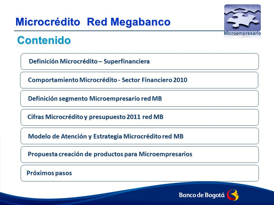 DEFINICIÓN MICROCRÉDITO Superfinanciera